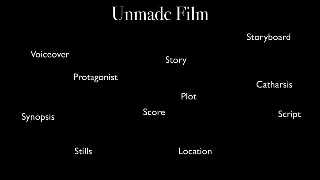 Unmade Film: The Proposal, d'Uriel Orlow